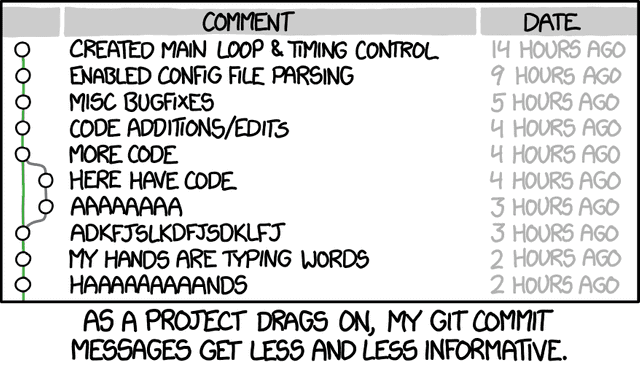 bad commit message